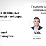 Большинство геймеров в России – мужчины